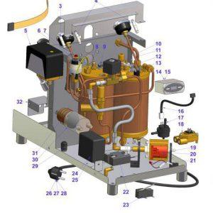 شناخت سیستم دوال بویلر در دستگاه اسپرسو