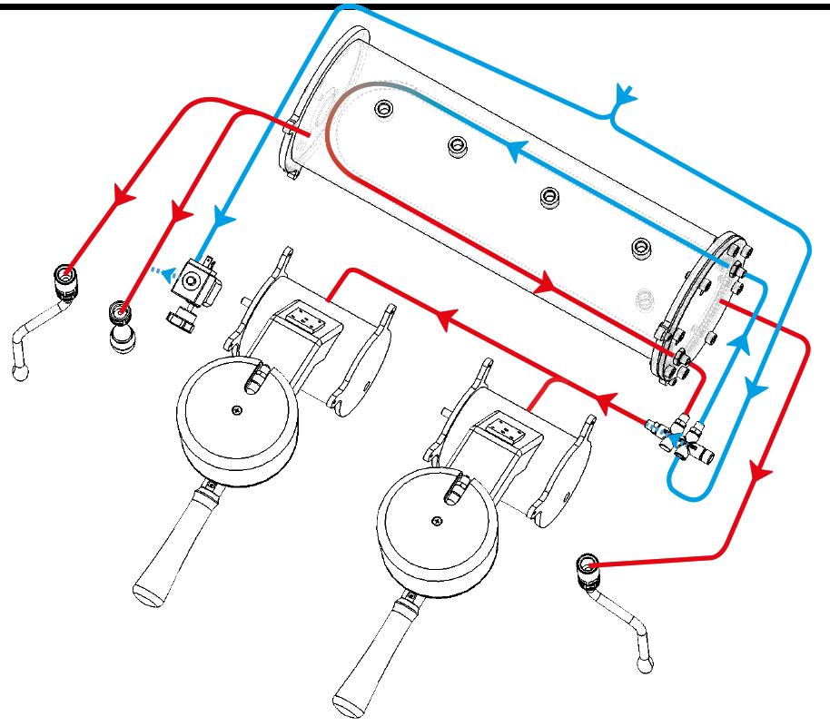 جریانات در دستگاه اسپرسو مولتی بویلر